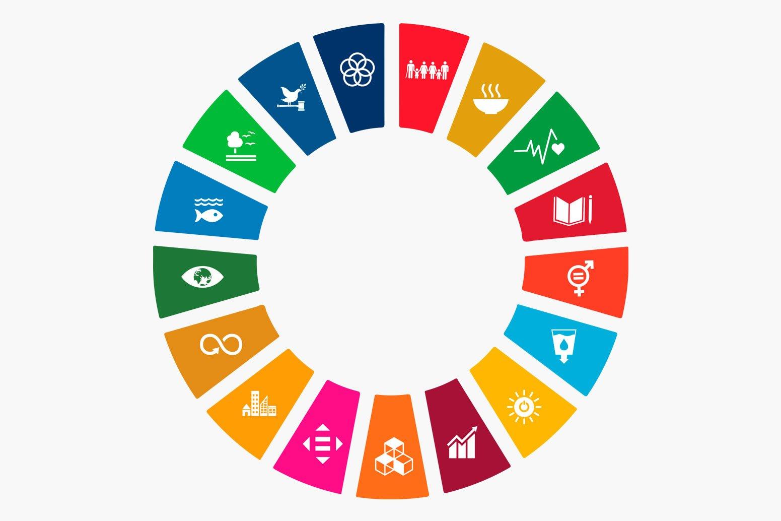 objetivos-desarrollo-sostenible-circulo